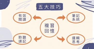 主動學習法五大技巧
